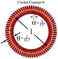 circlon