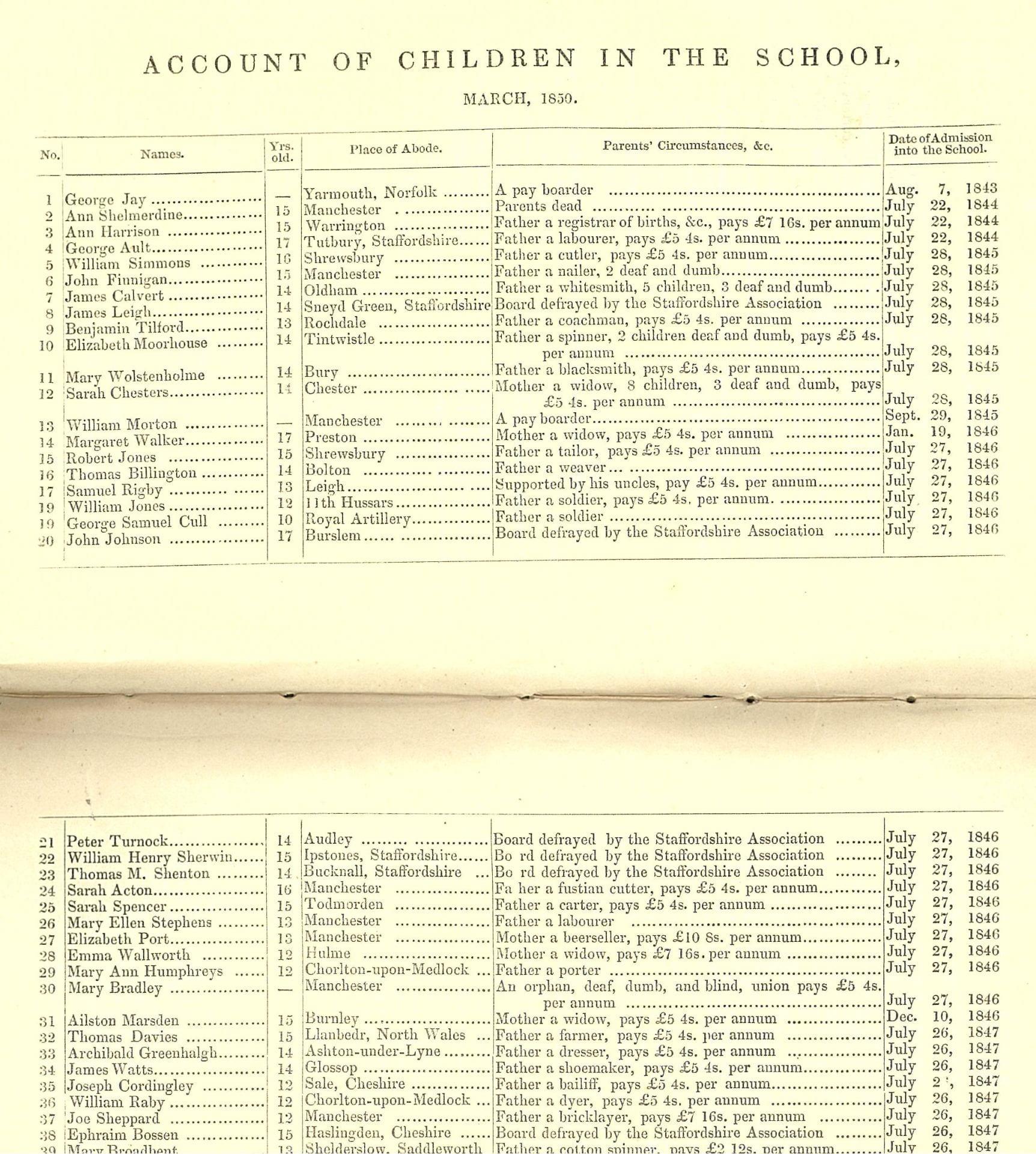 Pupils Manchester 1850