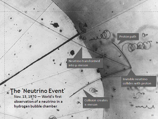 Do Neutrinos Have Mass Anatomy Of A Scientific Debate Ucl Science