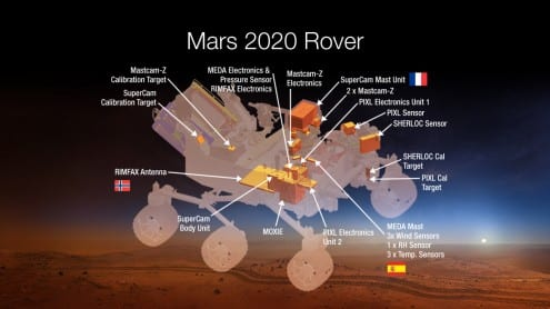 Labelled diagram showing the location of the instruments on Mars 2020, a proposed NASA mission to Mars. UCL is part of the consortium building the Mastcam-Z stereoscopic camera. Photo credit: NASA (public domain)