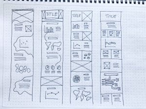 Wireframes focusing on layout