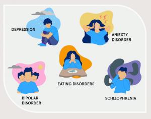 Illustrating mental health disorders