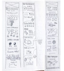 Detailed wireframes