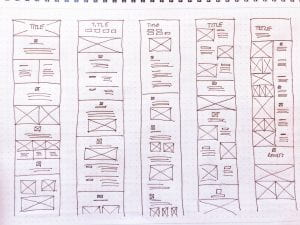 Wireframes for project pages