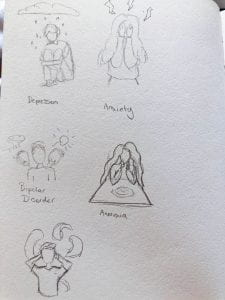Sketches of illustrations to present mental health disorders