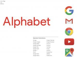 Alphabet's brand hierarchy