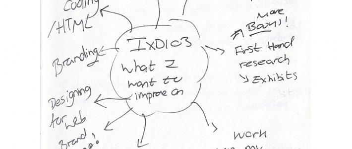 Reflection of IXD103- Exploring Identity