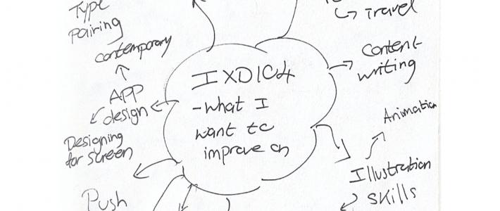 Reflection of IXD104- Imaging and Data Visualisation