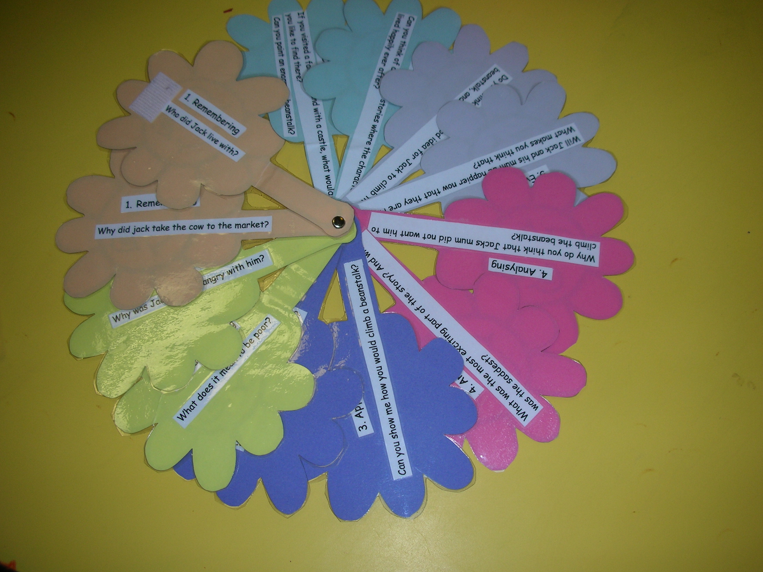 evaluating a case study using bloom s taxonomy of education Posts about bloom's taxonomy written by debbie morrison  the goal is to  encourage students to dialog, write, think and evaluate no matter what   examples of collaborative learning activities are case studies, debates in teams  using.