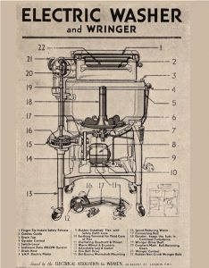 image of an EAW poster of a technical diagram of an electical washer with numbered parts