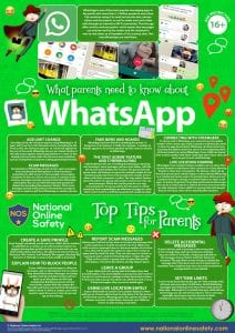 WhatsApp Info