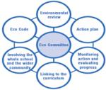 eco-schools-image2