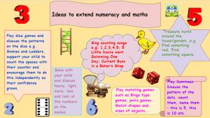 Numeracy and Maths ideas