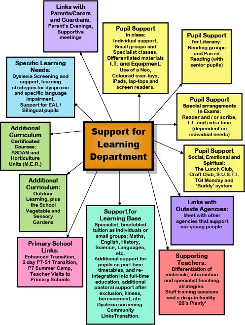 DepartmentInformation[1]
