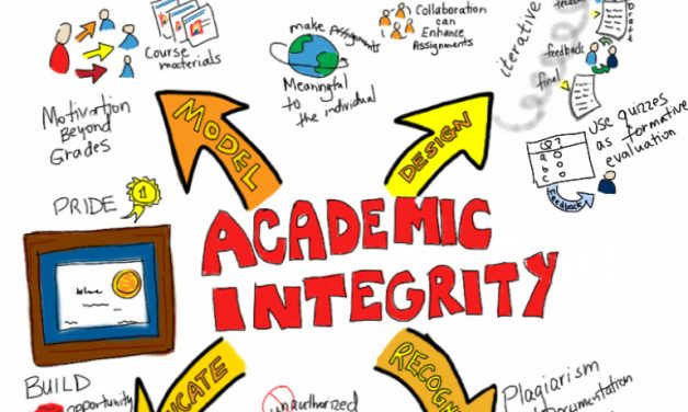 Turnitin – Academic Integrity Day.
