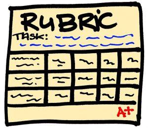 A rubric