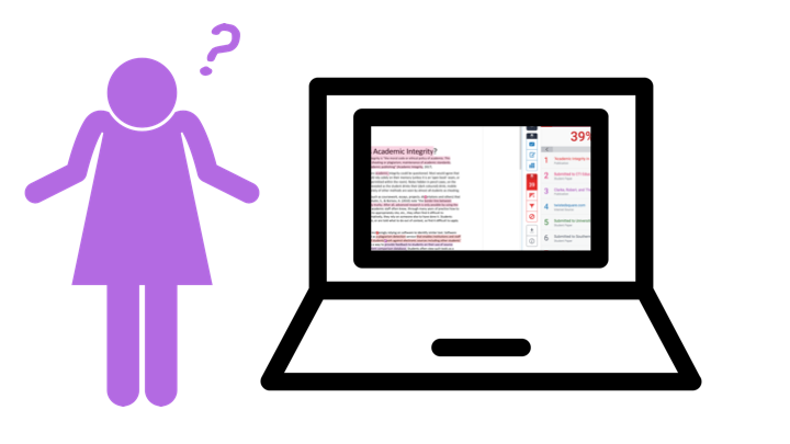 A confused woman and a turnitin report.