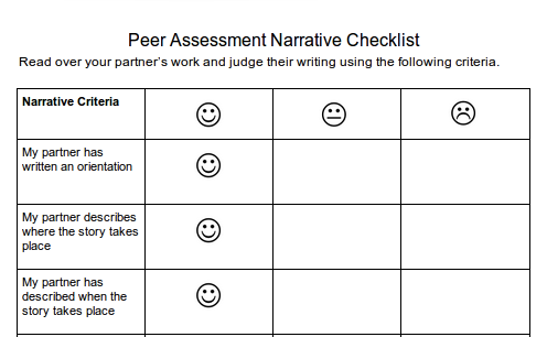 Peer editing worksheet for a narrative essay