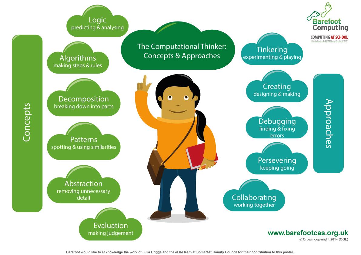 ct child support worksheet