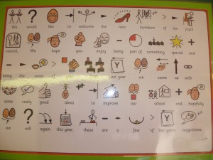 The use of symbols to report school activities - here related to the school pupil council - was a source of interest and this approach may well turn up in a Bangalore school in the near future.