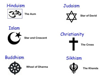 Garys RE And Computing Blog Tag World Religions - The main religions