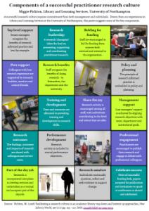 researchculturethumb2016