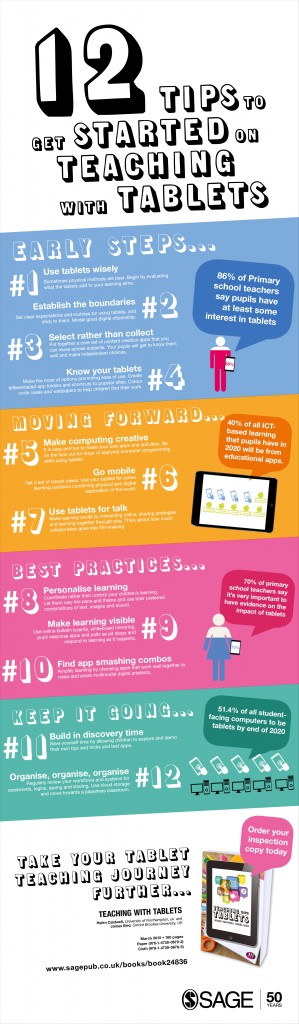 Teaching with Tablets - Infographic