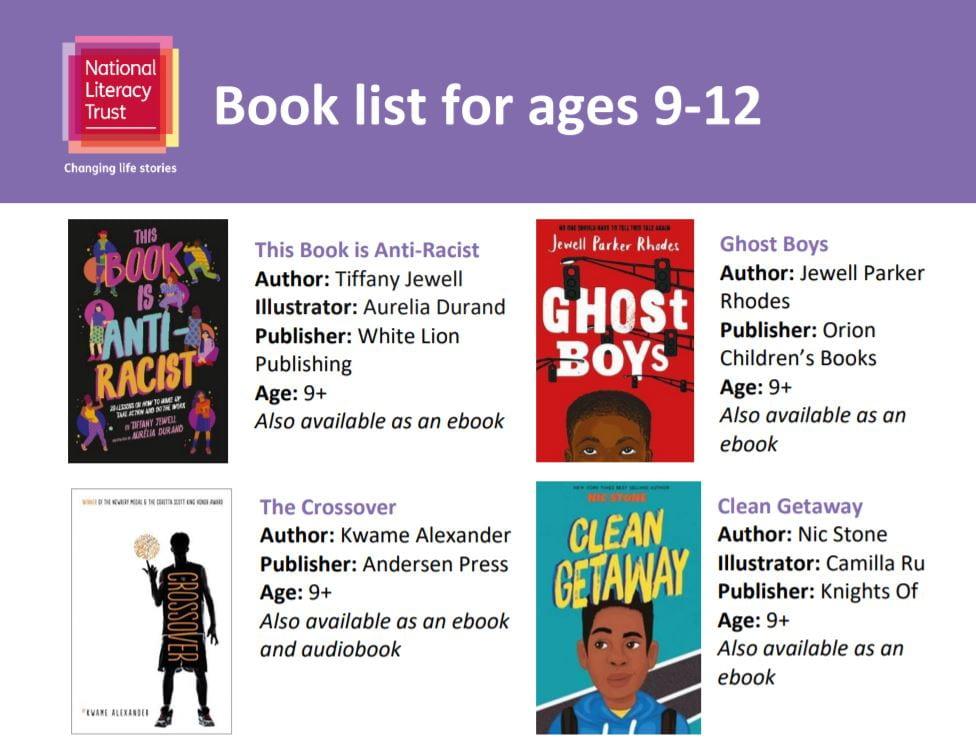 Black Lives matter booklist 9-12