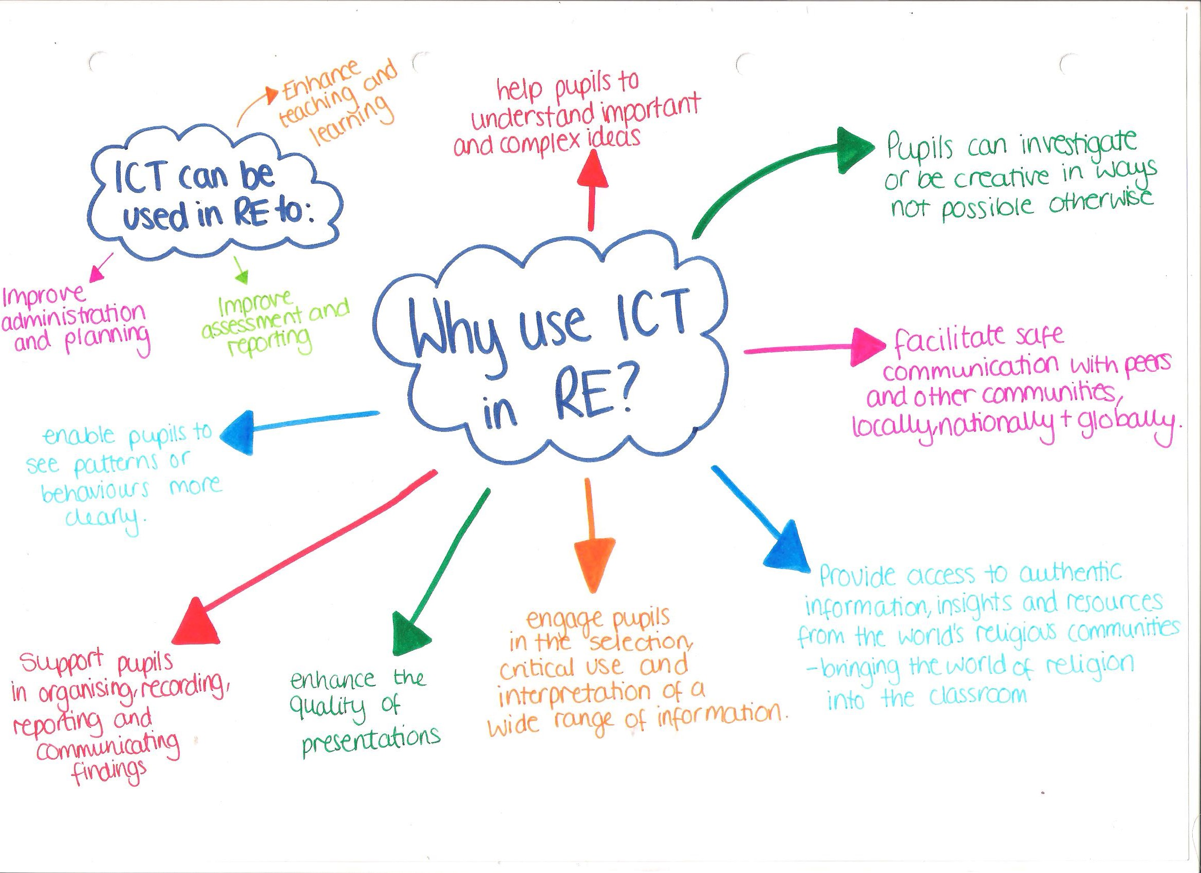 advantages of using the internet for research Particularly, the field of education has been widely influenced by the internet as it has created convenience and swiftness in this field, especially in the field of research everyone, regardless of one's age, is being benefited by the internet there are definitely some advantages and disadvantages of the.