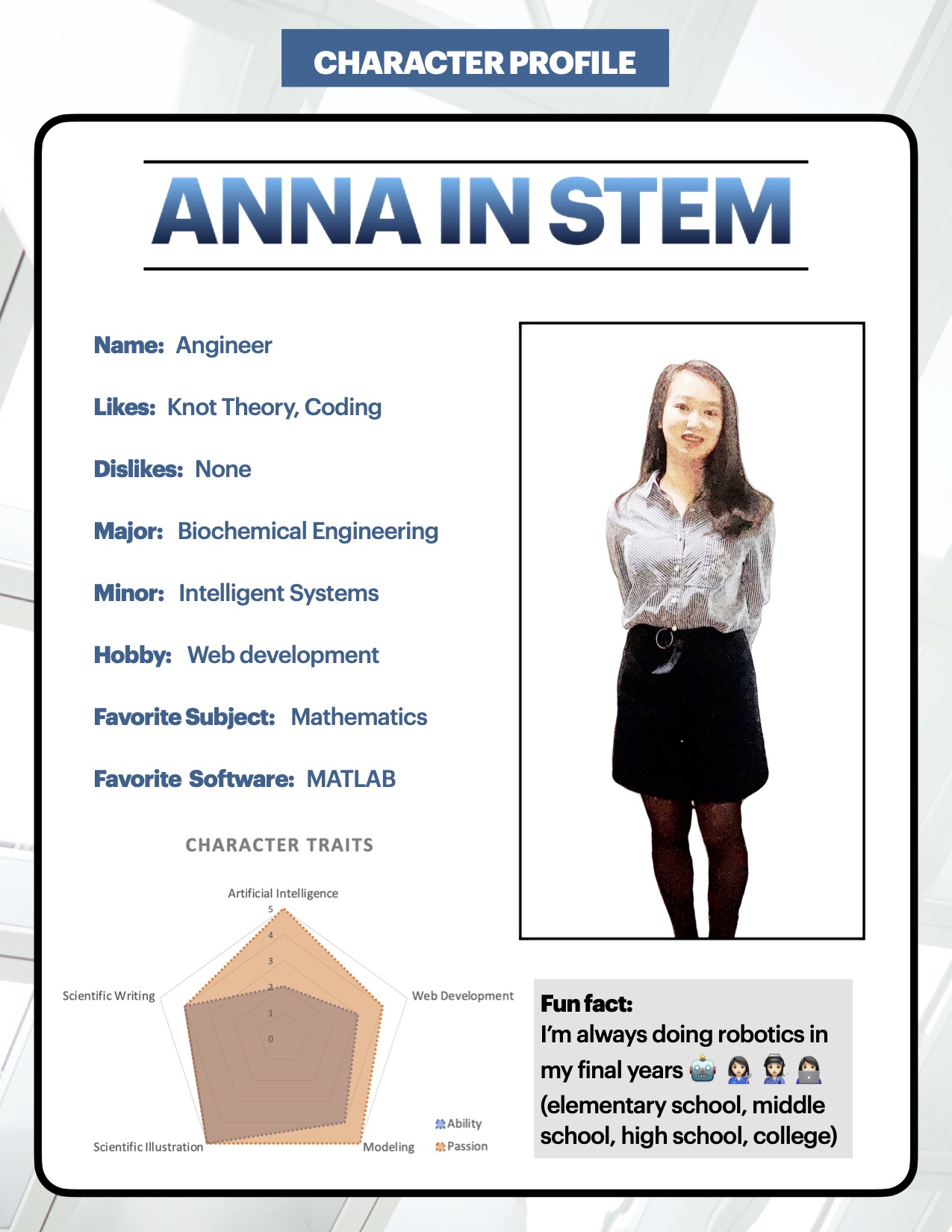 Anna in STEM - anime character profile
