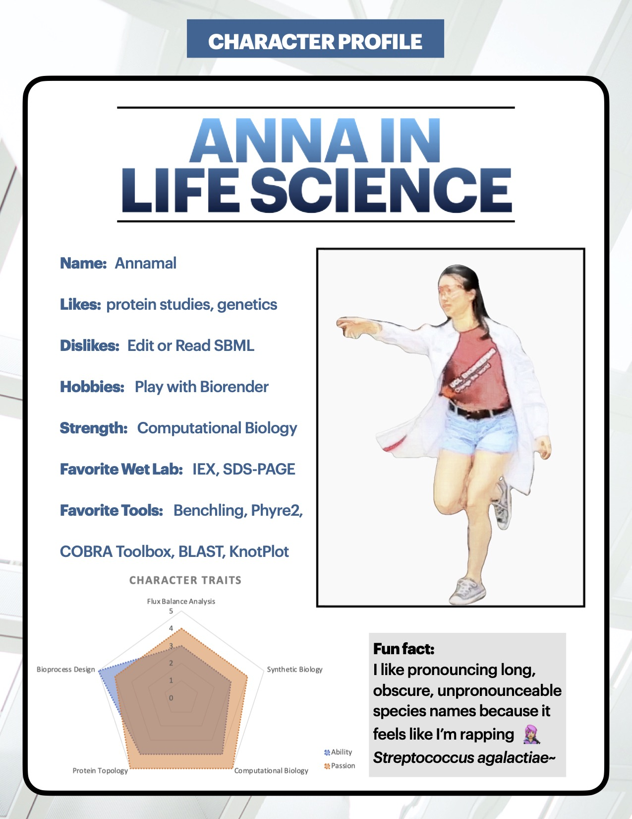 Anna in life science - anime character profile