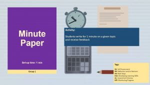 Example IDEAs card: Minute Paper