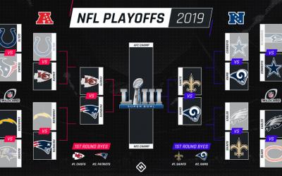 NFL Playoffs Round-up: Divisional Round