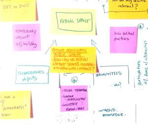LDoc-Workshop-1-Design-Ethnography-thumb