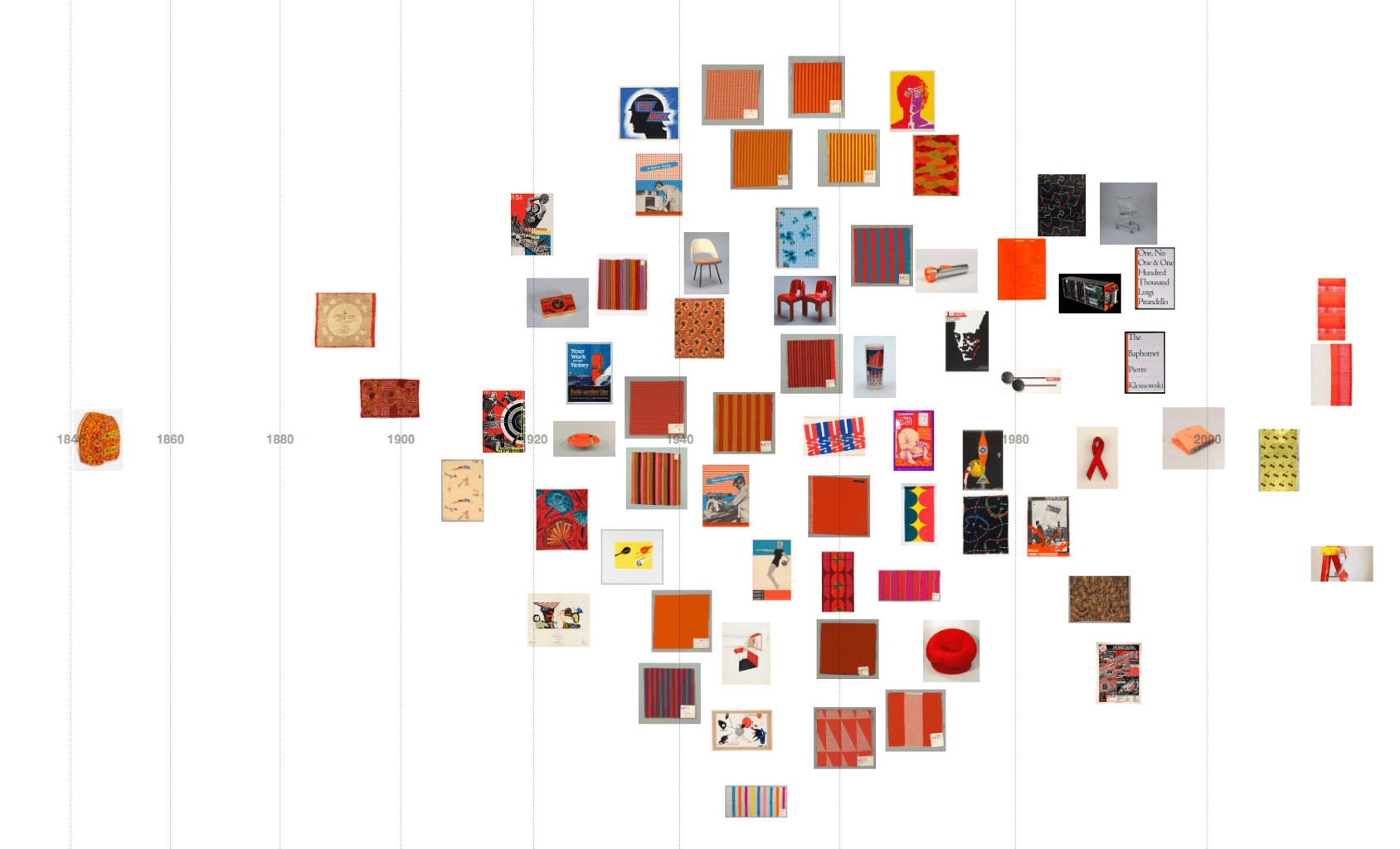 Olivia Vane. 2017. Visualisation of Cooper Hewitt Museum data by colour: orangered
