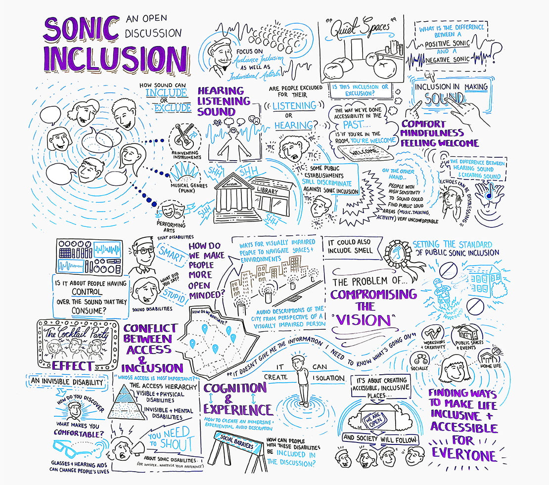 Sonic Inclusion Digital Research Platform