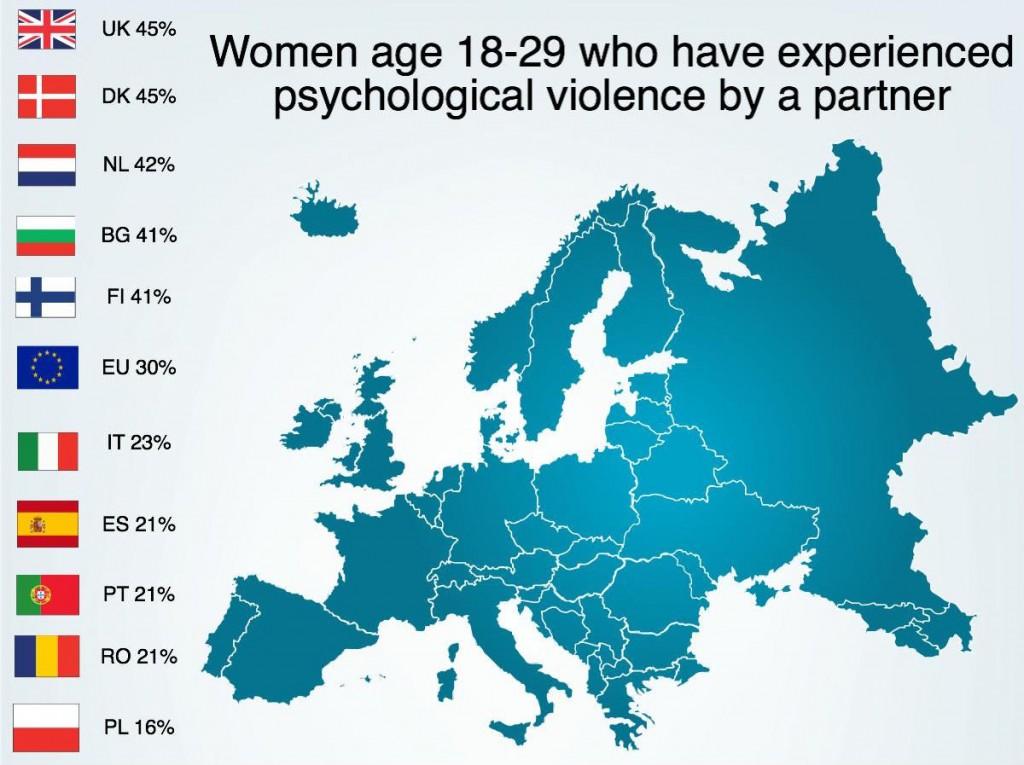 infographic-eu-stat