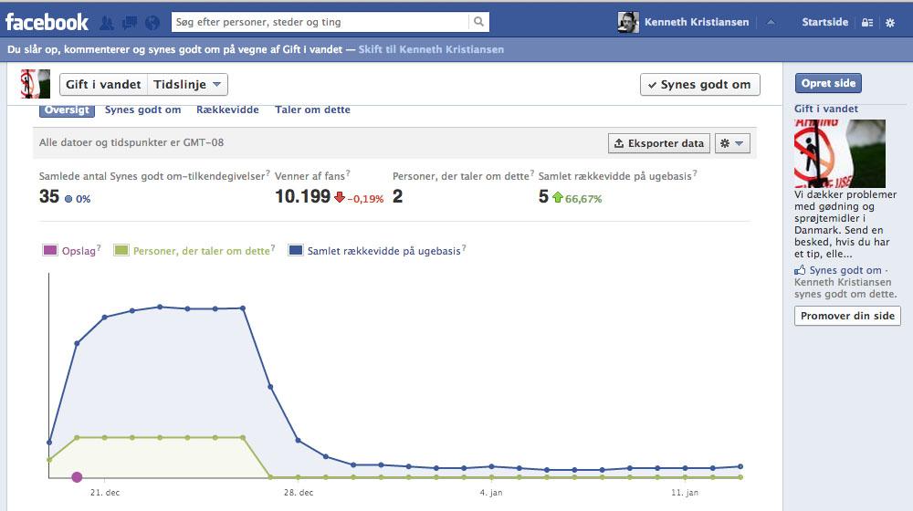 facebook-giftivandet
